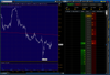 9-14-TOS_CHARTS.png