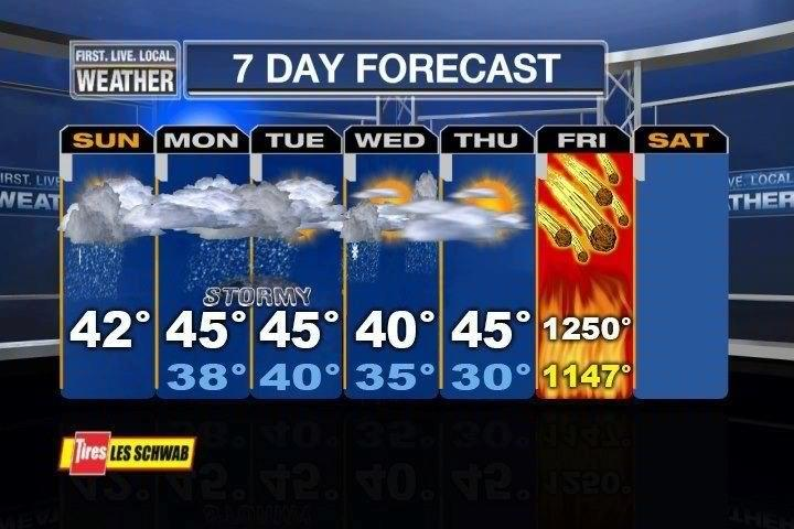 five day forcast.jpg