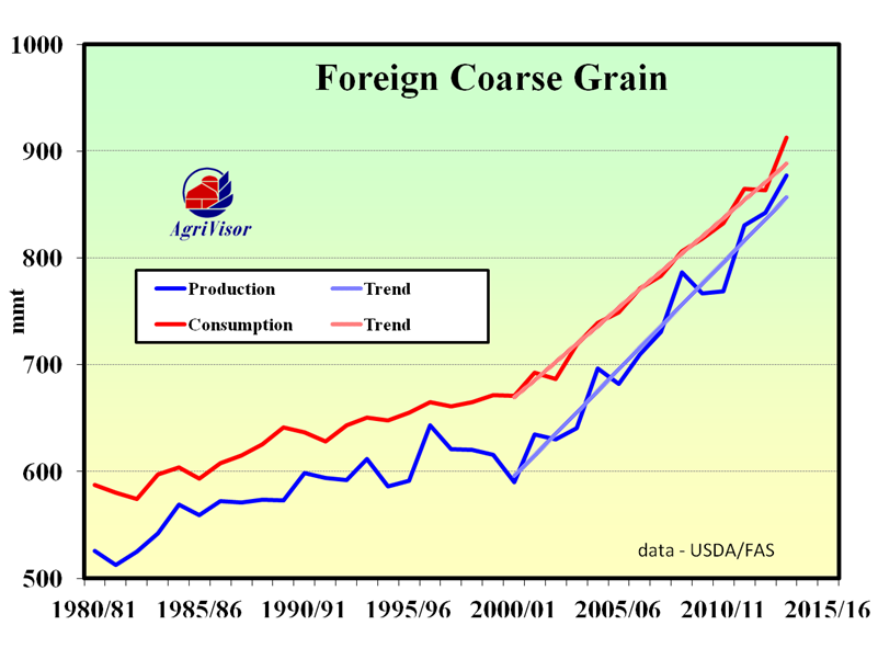 Foreign grain.png