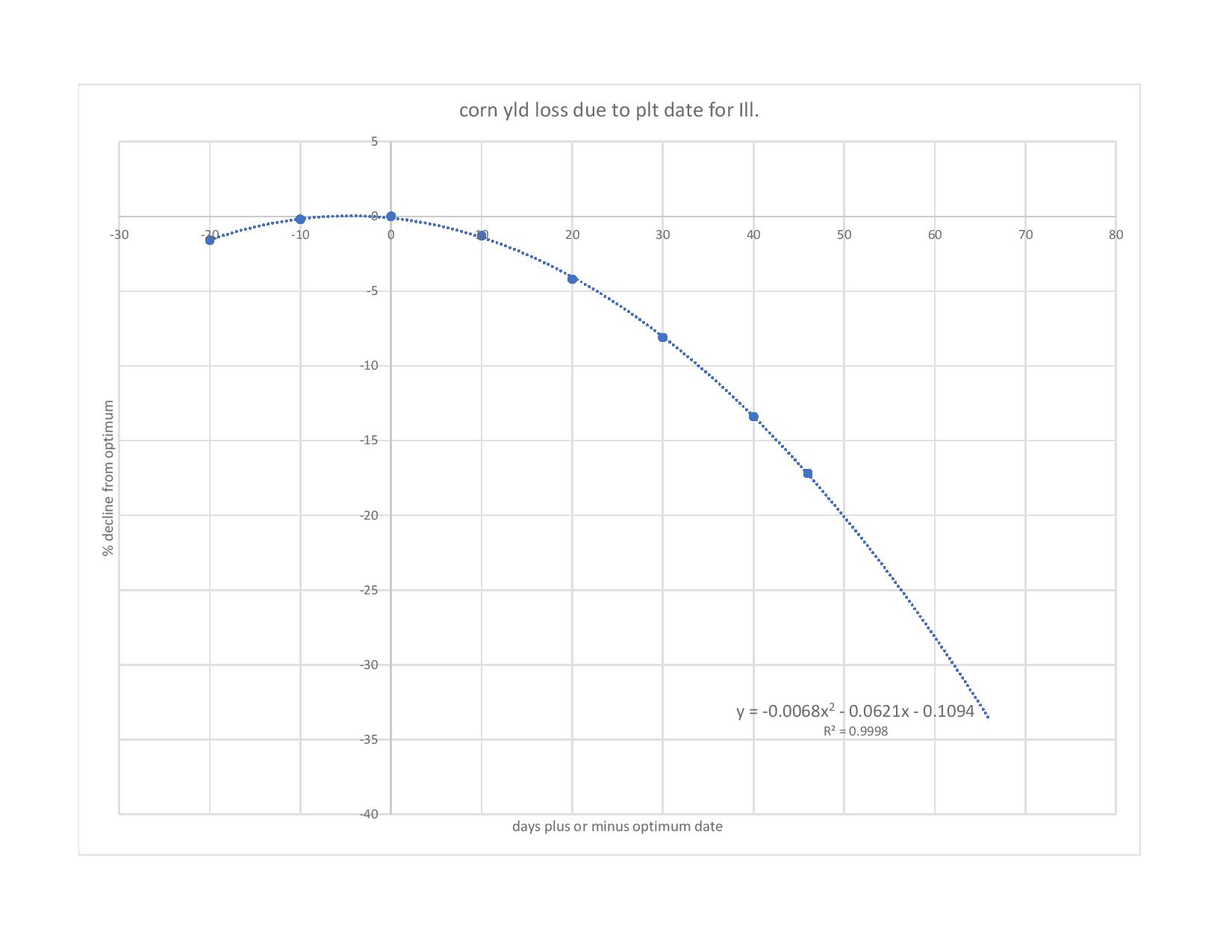 yld penalty curve Ill.-page-001.jpg