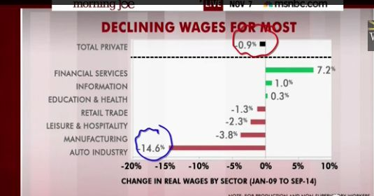 wages lost.JPG