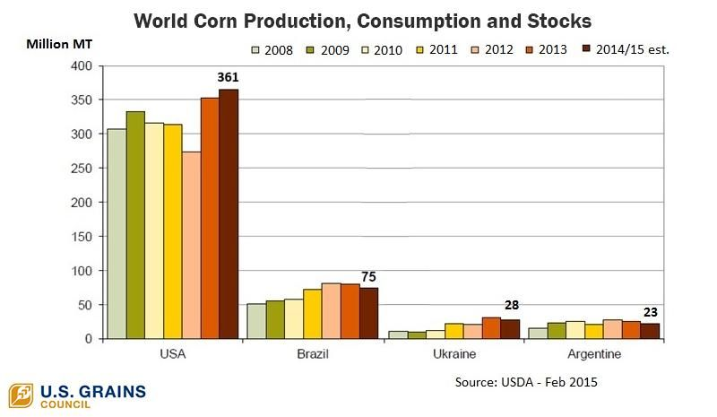 Corn production.jpg