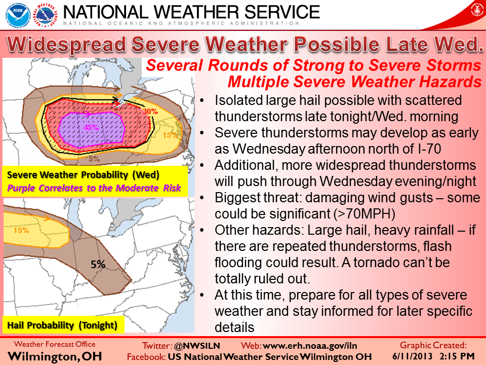 6-11-13 Severe Weather Watch.png